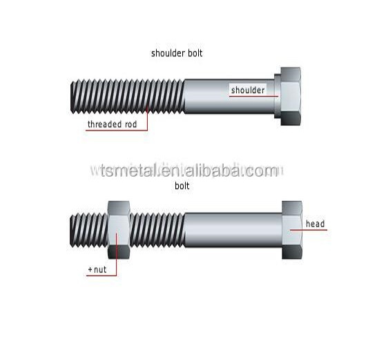High quality accessory formwork coil rod ties screw bolt