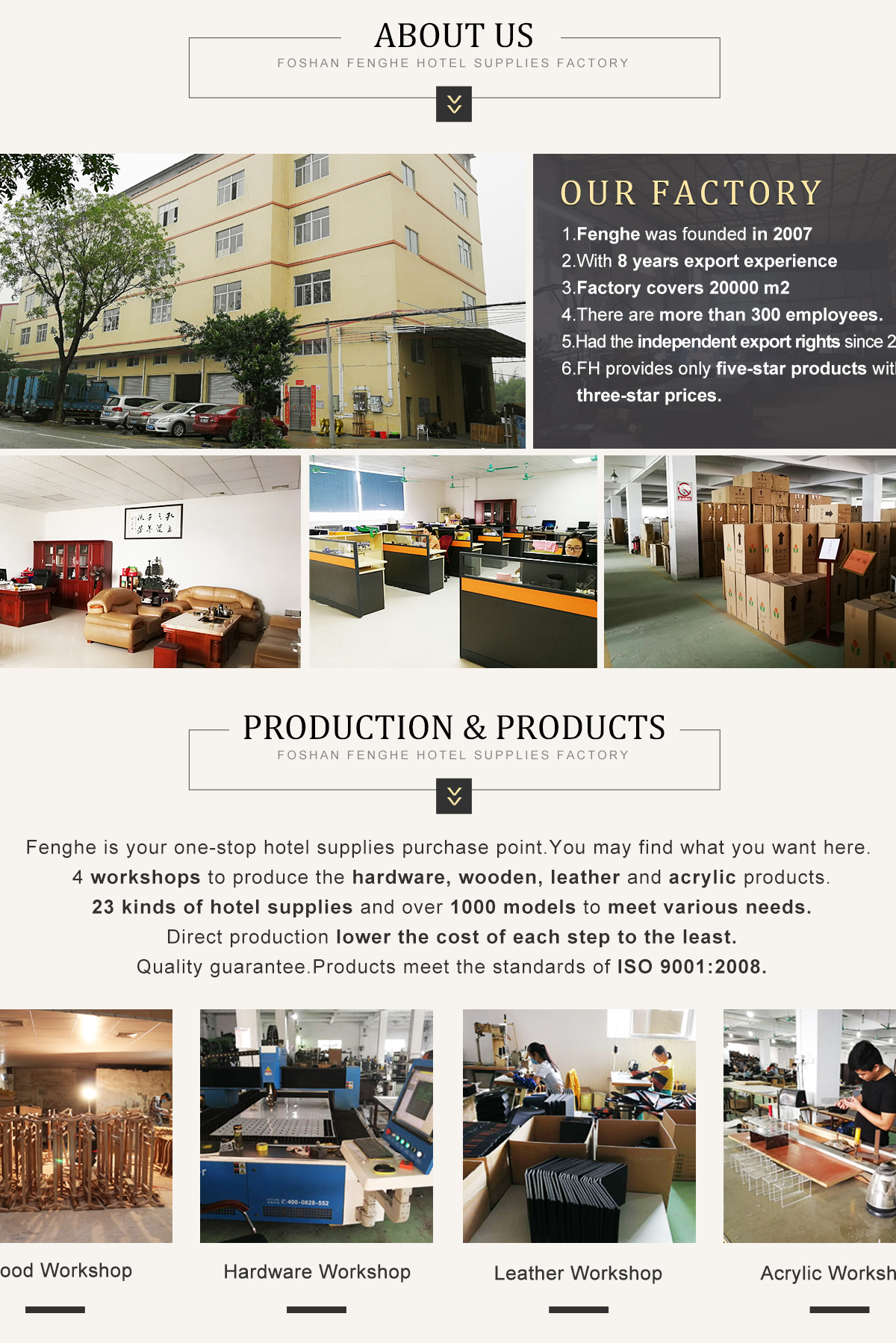 Foshan Nanhai Fenghe Hotel Supplies Factory - Hotel Leather