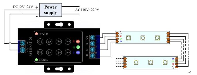 8-key Hulled RF Controller