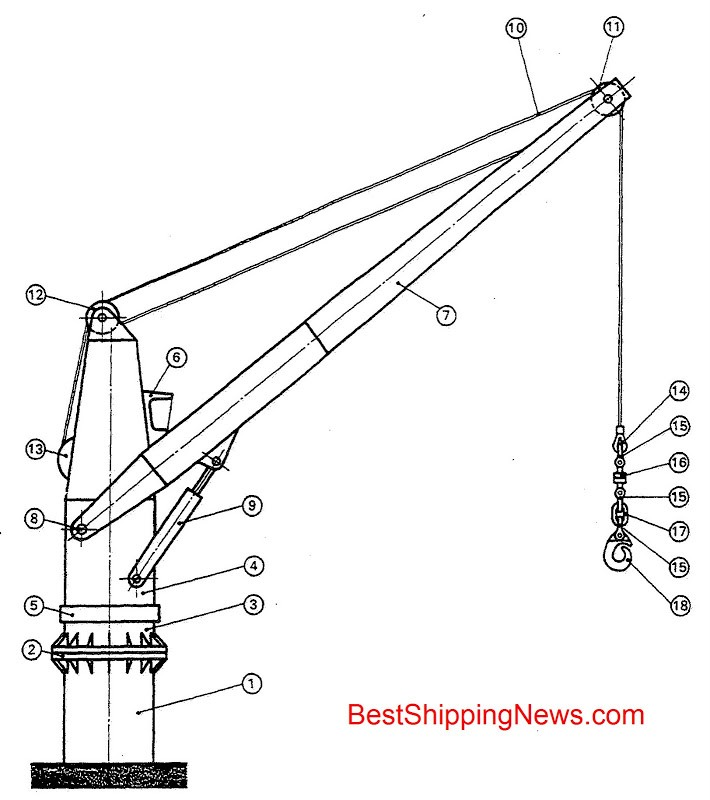 marine telescopic boom ship deck crane