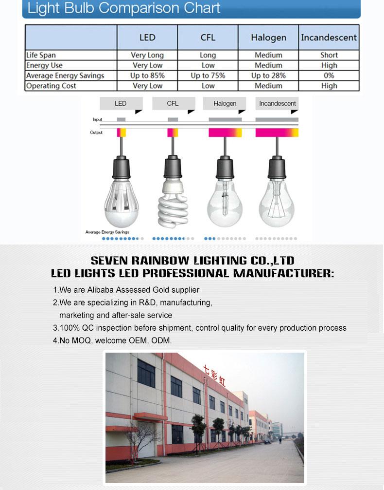 Led Office Lighting Canopy Led Bulbs/ Led Bedside Reading Lamp ...
