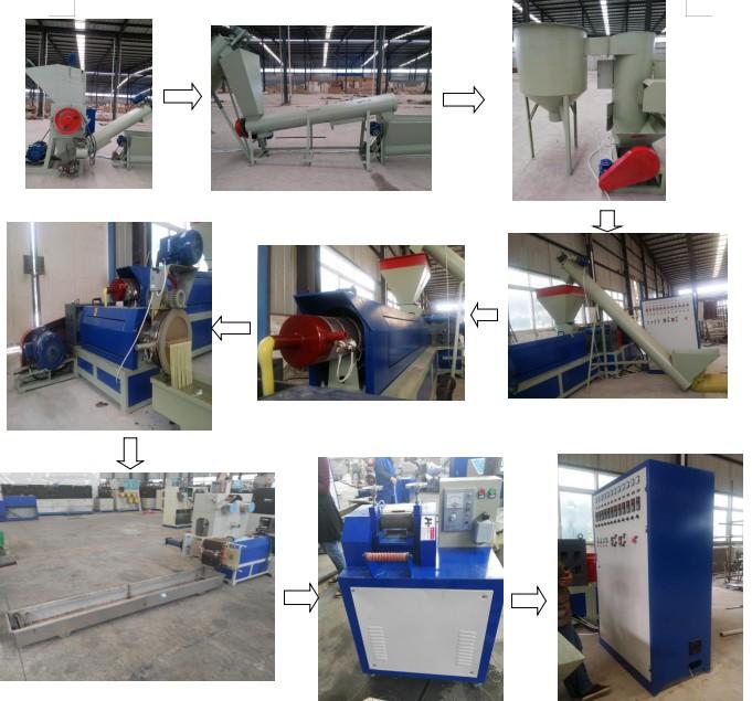Harde pp pe flessen abs afval plastic recycling korrel making machine voor verkoop