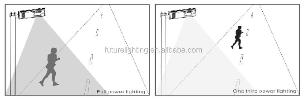 full power and one third power lighting