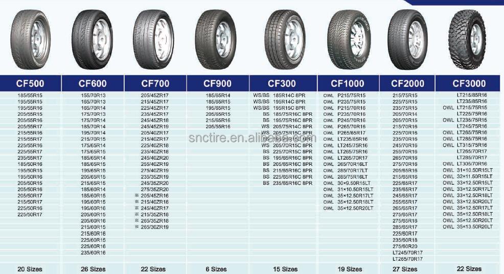 china factory tires economic pcr car tires buy chinese factory ties economic pcr car tires. Black Bedroom Furniture Sets. Home Design Ideas