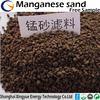 3-5mm competitive manganese dioxide price for water purification