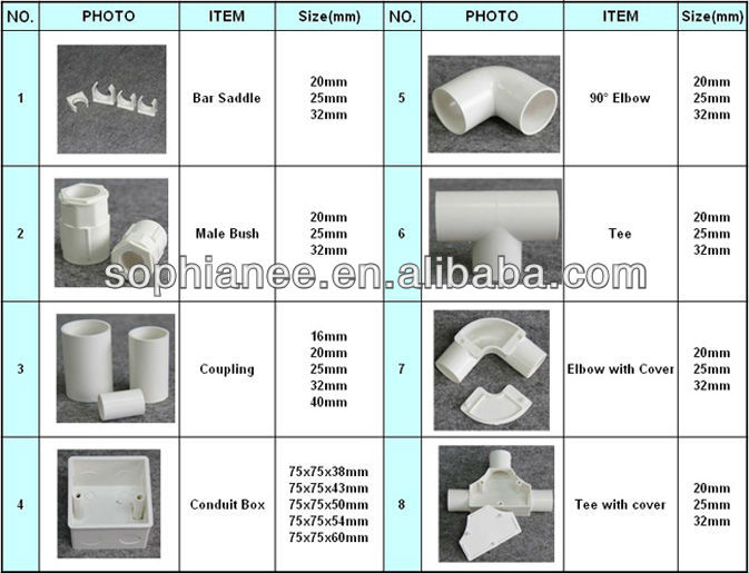 Names Pipes Fittings Chart 1 Pvc Pipes Fittings - Buy 1 ...