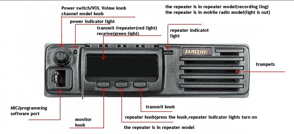 Baojie BJ-851 UHF walkie talkie repeater, View uhf walkie talkie repeater,  BAOJIE Mini Repeater Product Details from Quanzhou Baojie Electronics Co ,