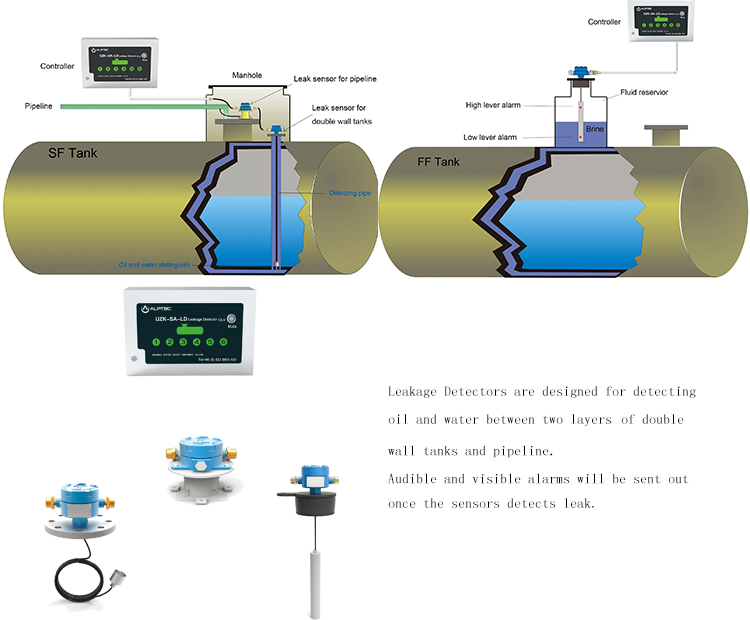 Oil and water leak detector