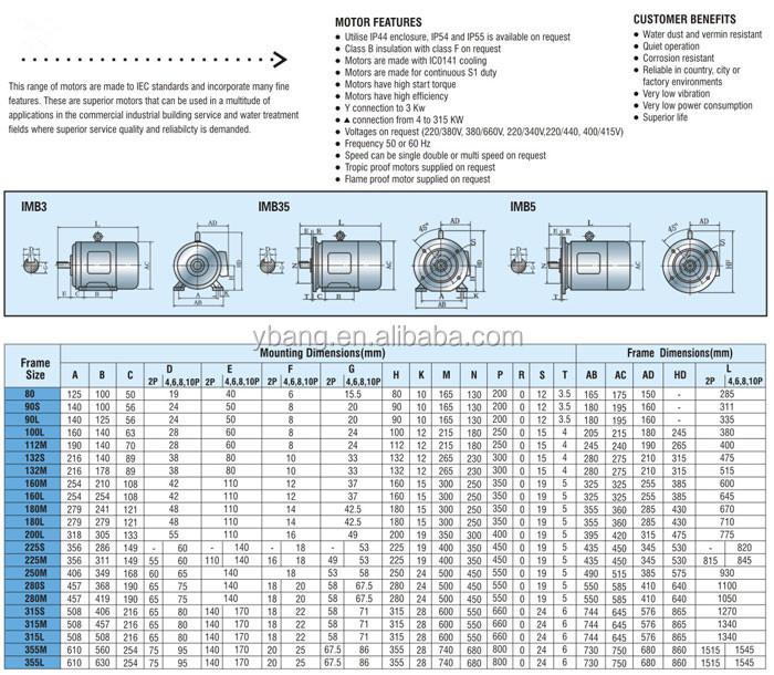 Iec Motor Frame Dimensions Impremedia Net