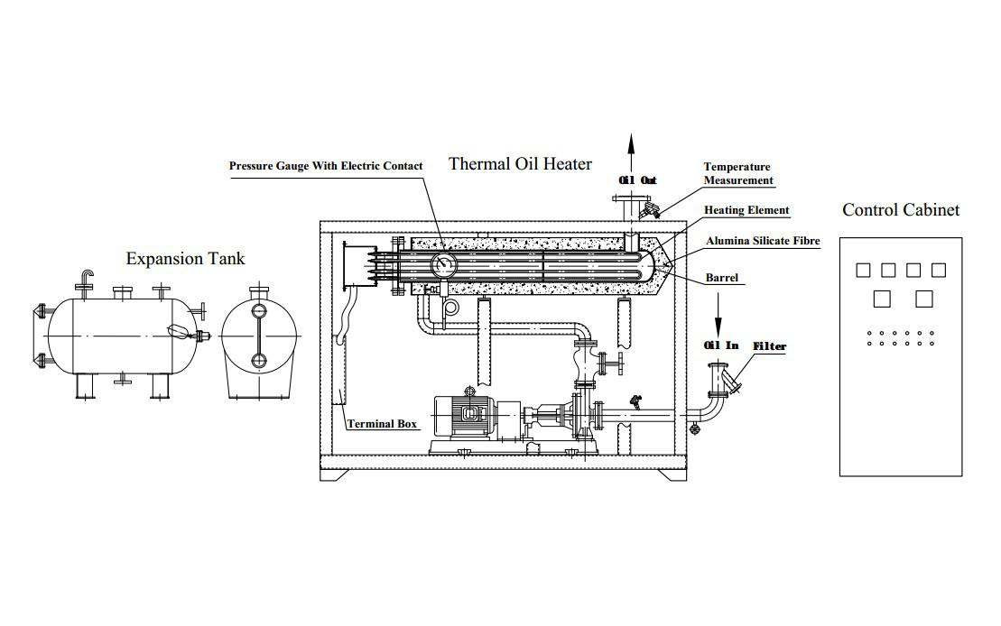 Image Result For Small Thermal Oil Boiler