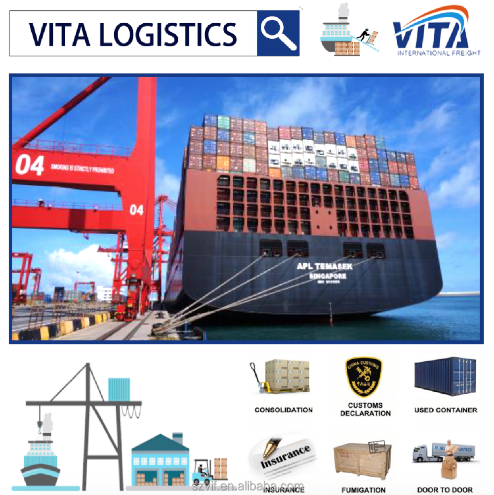 Shipping cost from Xiamen to Naples,Italy,Europe,UK,Scandinavia