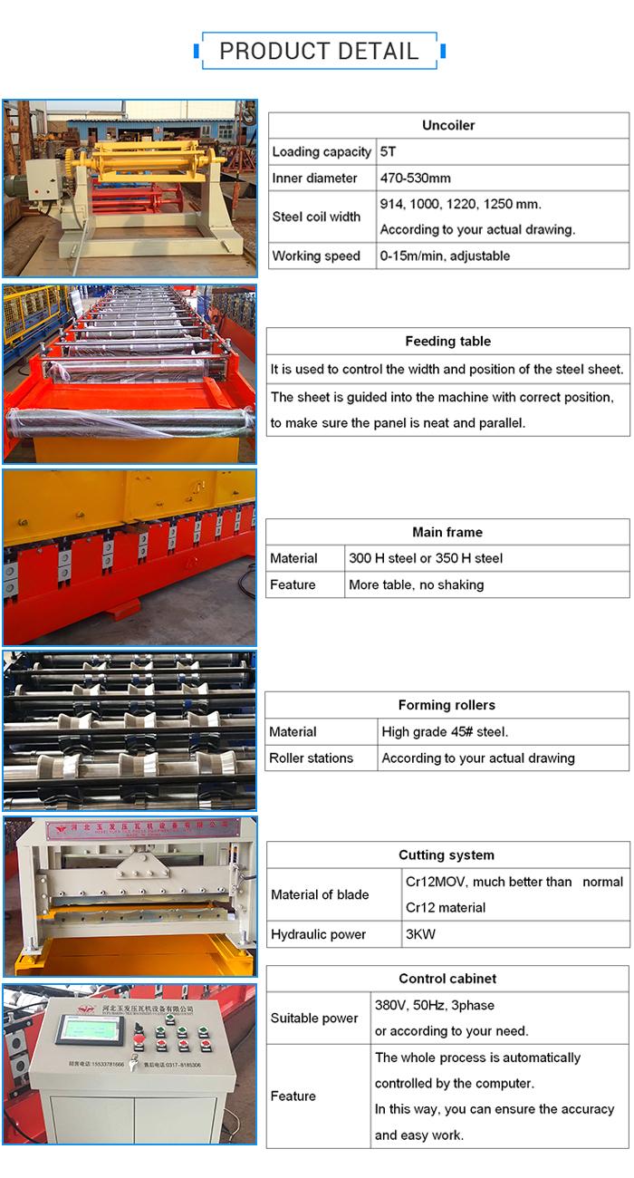 Metalen dakbedekking panel tegels roll forming maken machine