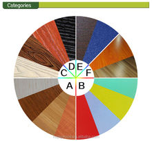 mixted colour one side slotted melamine MDF with 7 or 8 Grooves