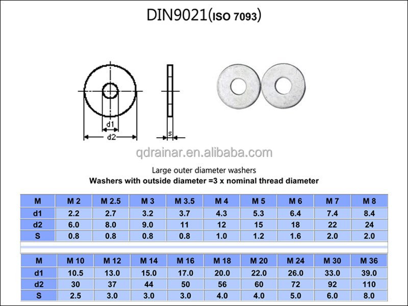 Iso 7093 washer dimensions