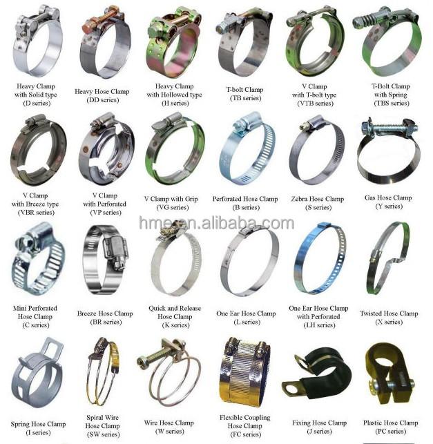 Tipos de abrazaderas de manguera suspensi n abrazadera - Abrazaderas para tubos ...