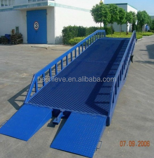 Container loading and unloading hydraulic driven ramp /container loading platform
