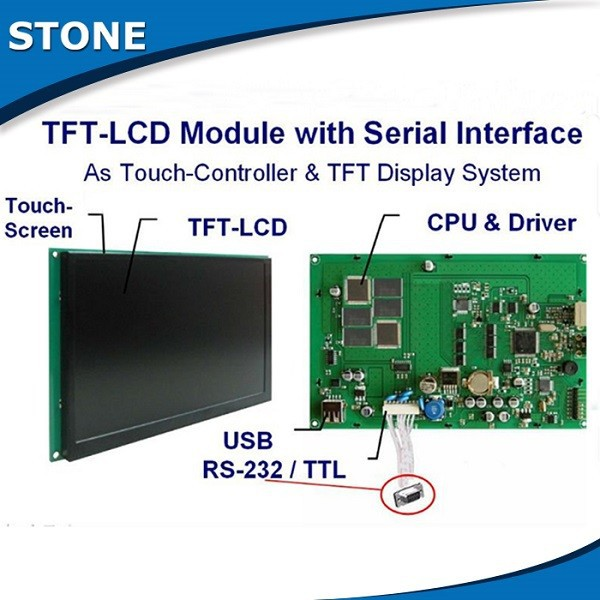 stone colourful tft lcd on supermarket shelving price & interface with touch screen