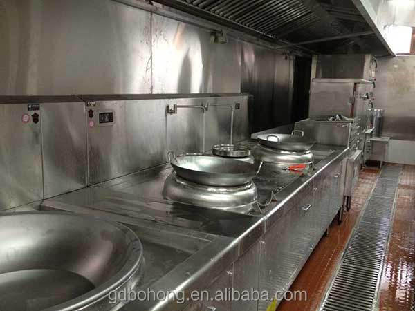 Simple Kitchen Equipment kitchen equipment for hotel, kitchen equipment for hotel suppliers