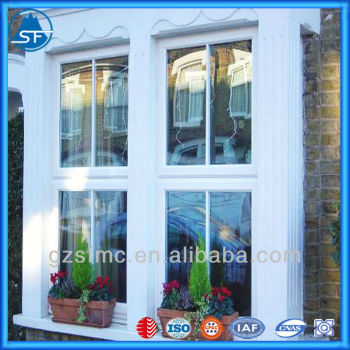 Types Of Windows For Houses