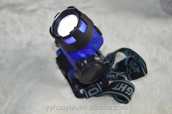 YU-017 Rechargeable led headlamp automotive headlamps