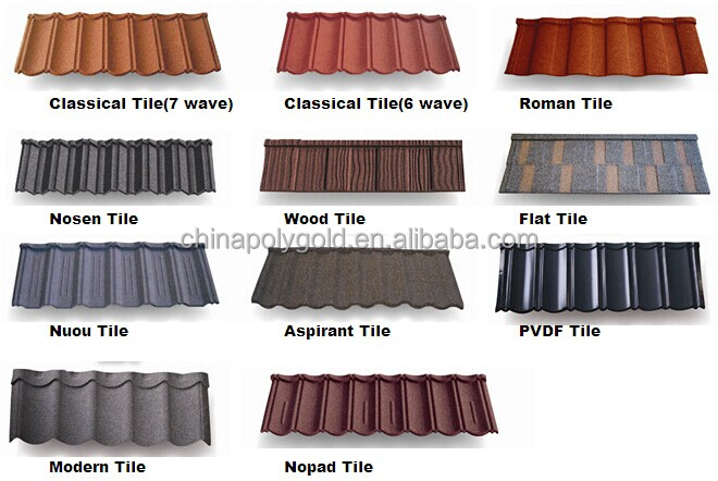 Color Stone Coated Terracotta Red Metal Roof Tile Buy