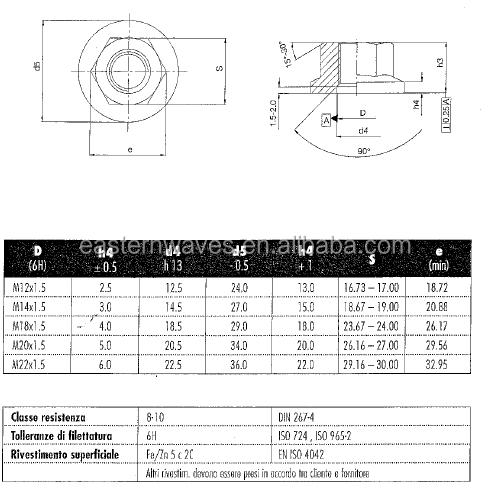 Din74361 40cr Wheel Nuts M18 Type B Din74361 Buy Wheel