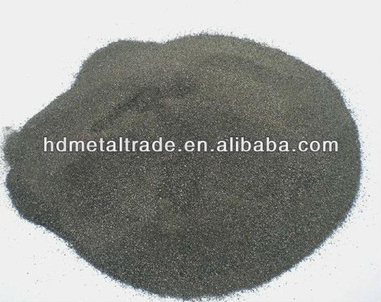 Good Price of Ferro Silicon Manganese