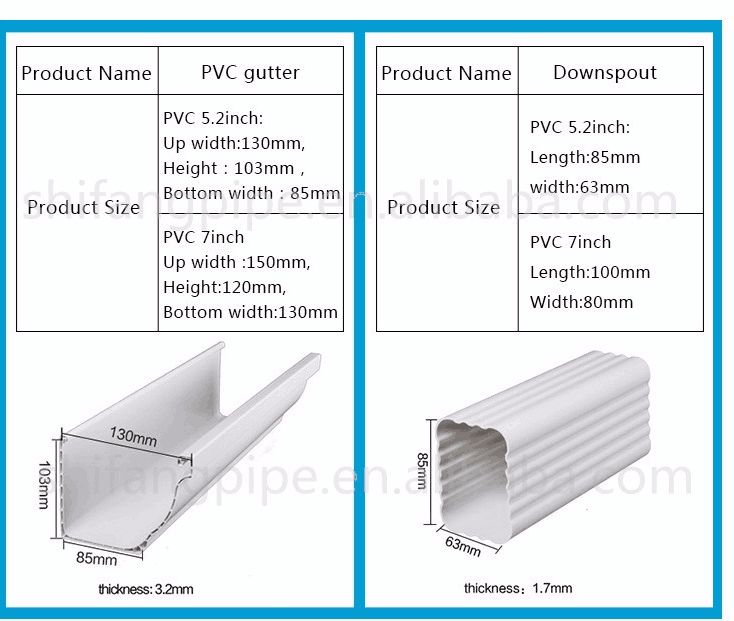 Roof Drainage Channel Amp Bg Fa Closed Facade Channels Are