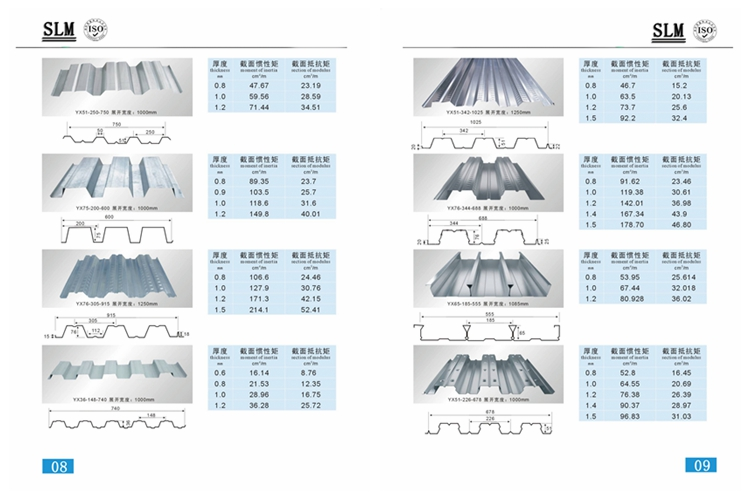 Asia Acrylic Sheet Roofing Corrugated Roofing Sheets Sizes