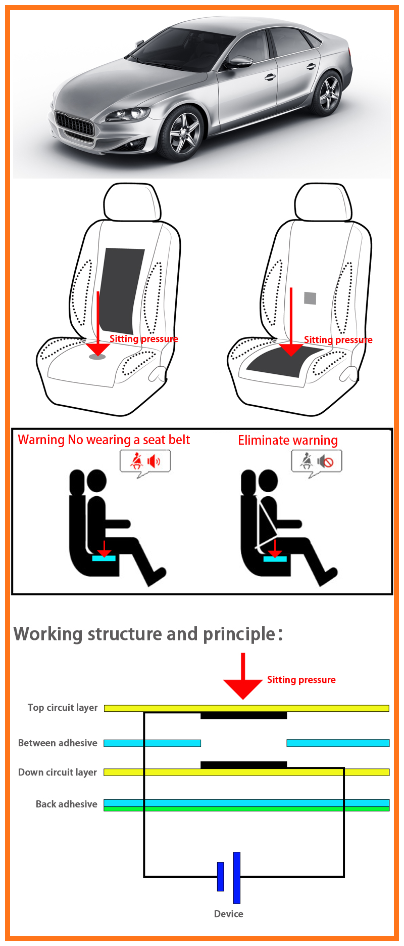 Child Seat Alarm Reminder In Car Alarm Sensor For Safety Thin Film Membrane  Gravity Weight Pressure Sensor - Buy Car Safety Pressure Sensor,Seat