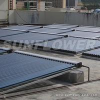 Malta Oil water heater + Solar collector Company