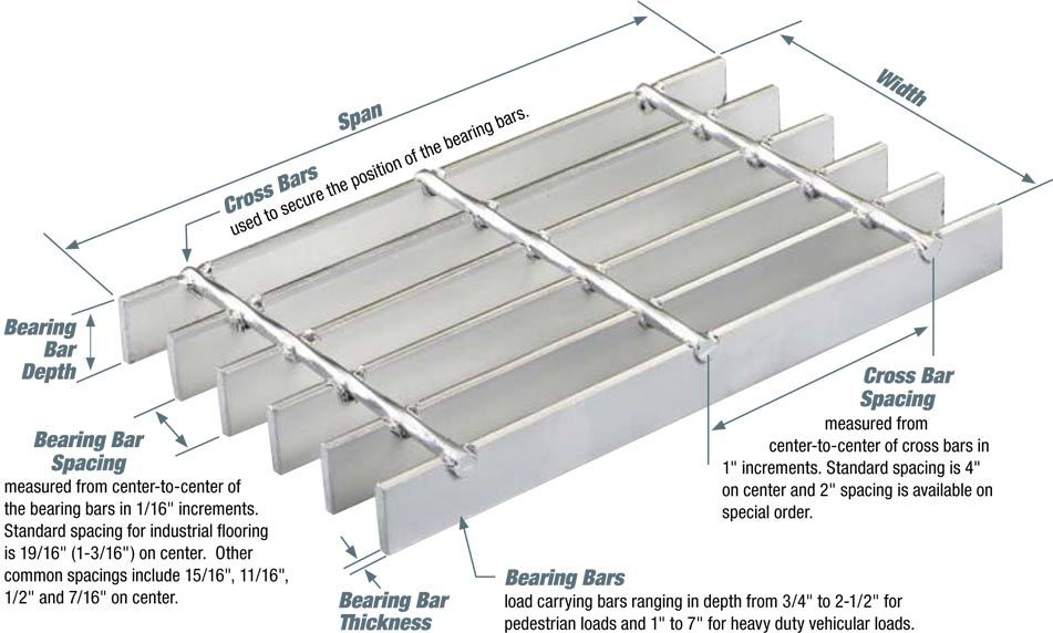 Trade Assurance Stair Treads Steel Grating Weight