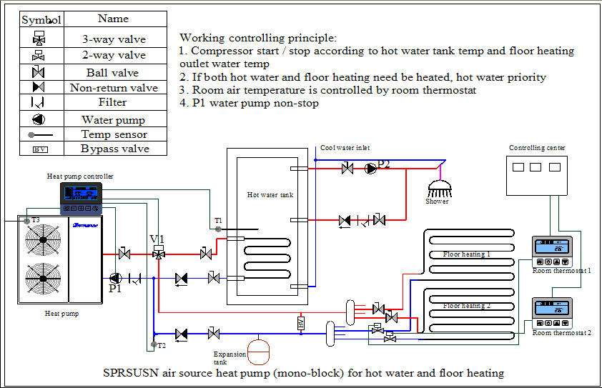 Air Source Heat Pump For Hot Water And House Heating