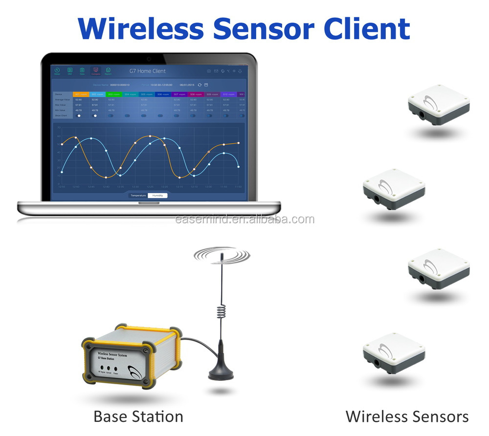 G7-th Temperature Humidity Wireless Sensor,Smart Temperature ...