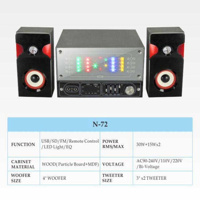 Fashion Design Model Technics 2.1 Speakers Surround Sound Fm Radio ...