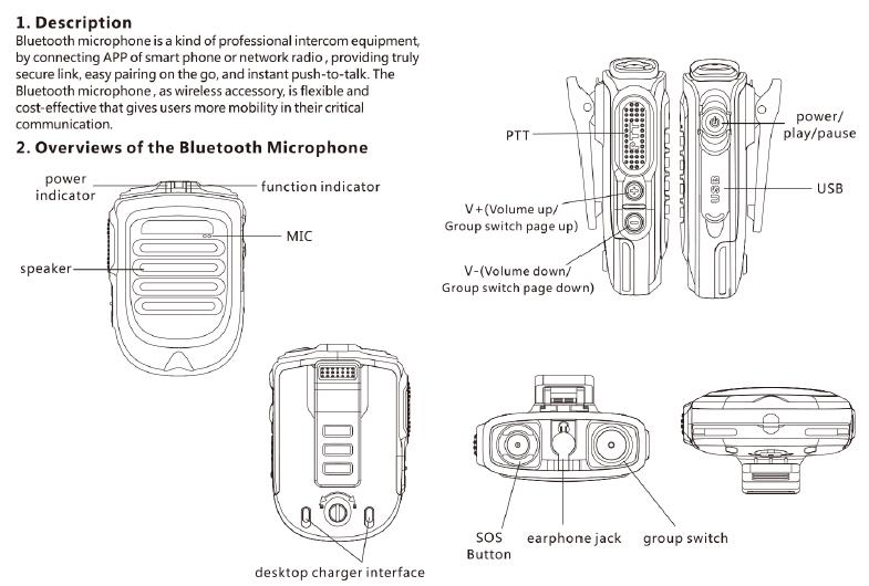 uniwa bm001 walkie talkie remote police zello speaker mic