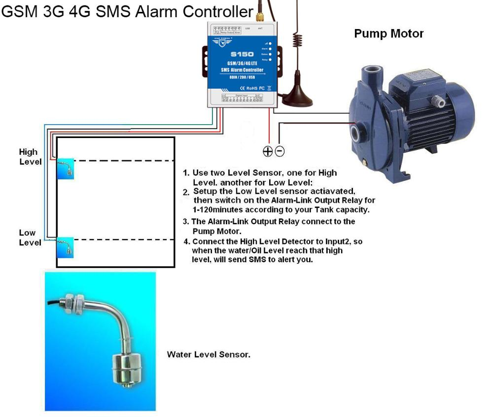 gsm based water pump motor controller with Gsm based water pump control with send information in dry run condition this system for farmers or any user needing it for filling water tanks or using water supply the system consists of a pump motor, sensor along with lcd and gsm modem controlled by a pic16f877a microcontroller.