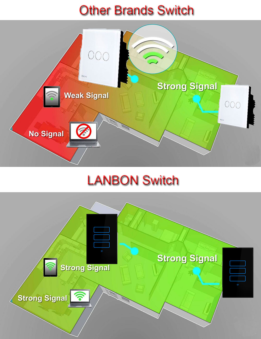 Iot Smart Home Building Office Using Electric Wall Light Switch 3 Way 4