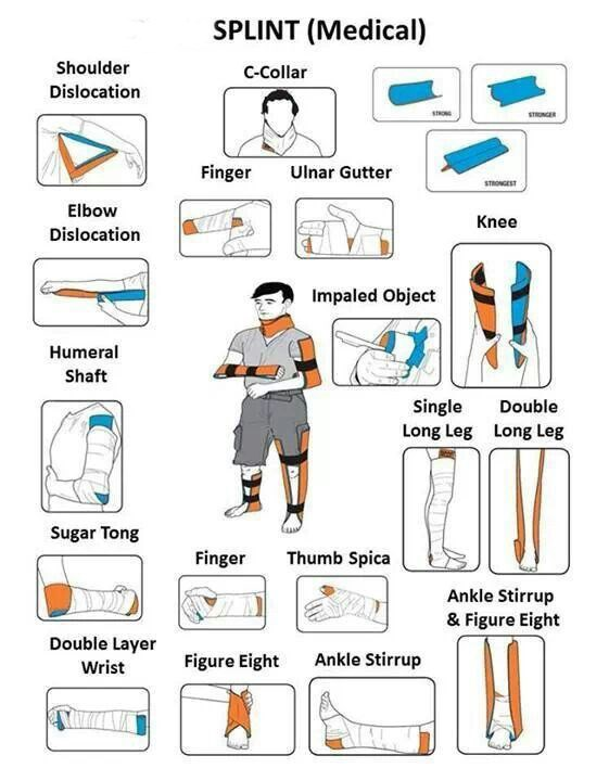 quick reference for injuries Quick reference card: burn stabilization rule of nines for adult and child 888-731-4791 (transfer center) 800-426-2430  burn injuries that should be referred.