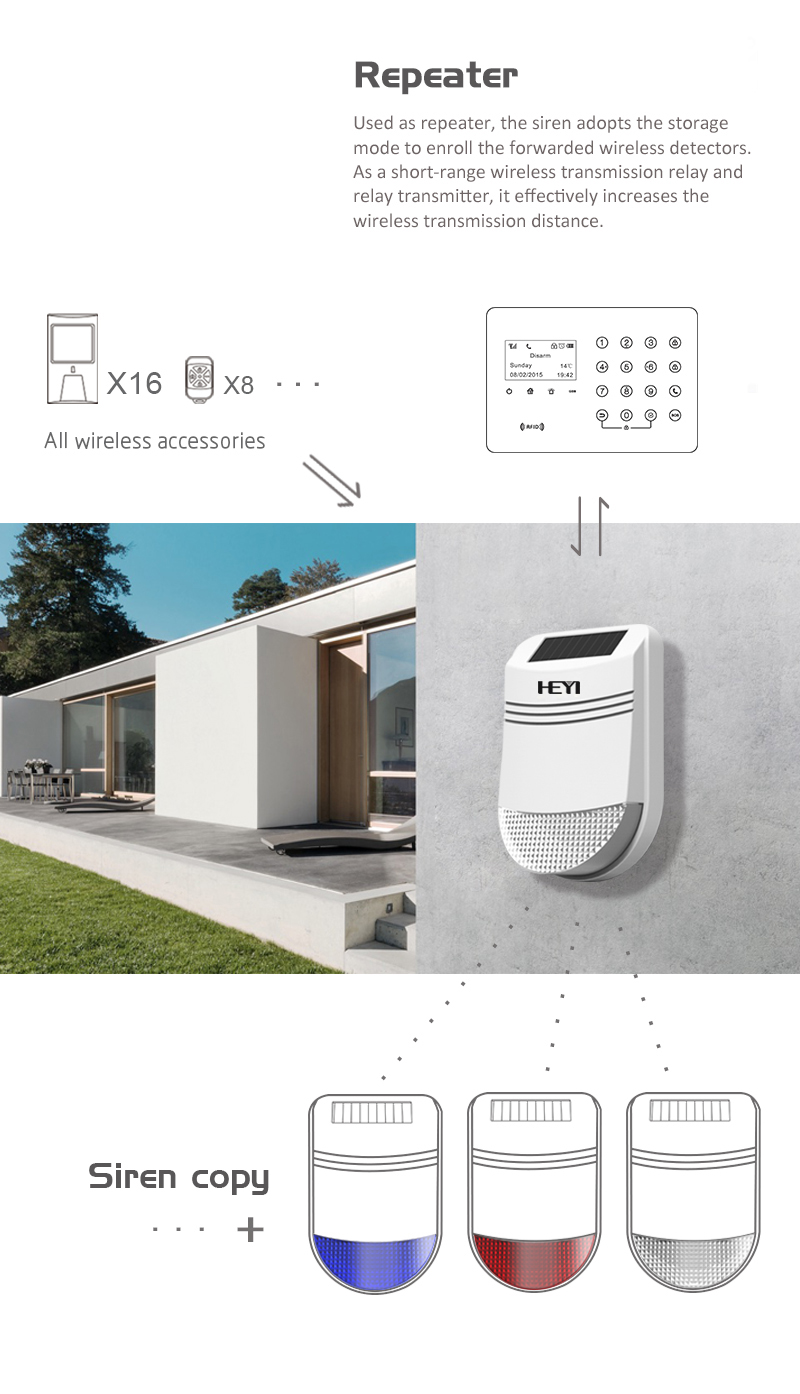 Outdoor Waterproof Home Security Siren Alarm With Door Sensor/Pir Motion Sensor & DIY Local Alarm System