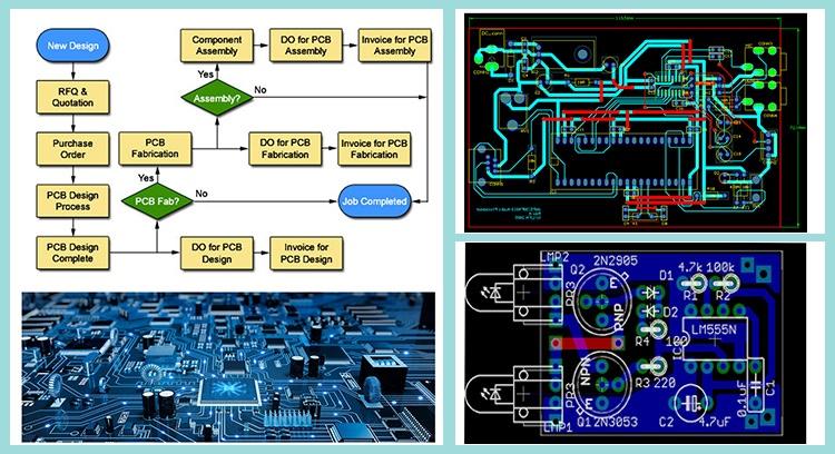 Brilliant Production Blank Circuit Board Pcb Ups Wiki Buy Circuit Board Wiring Digital Resources Inamasemecshebarightsorg