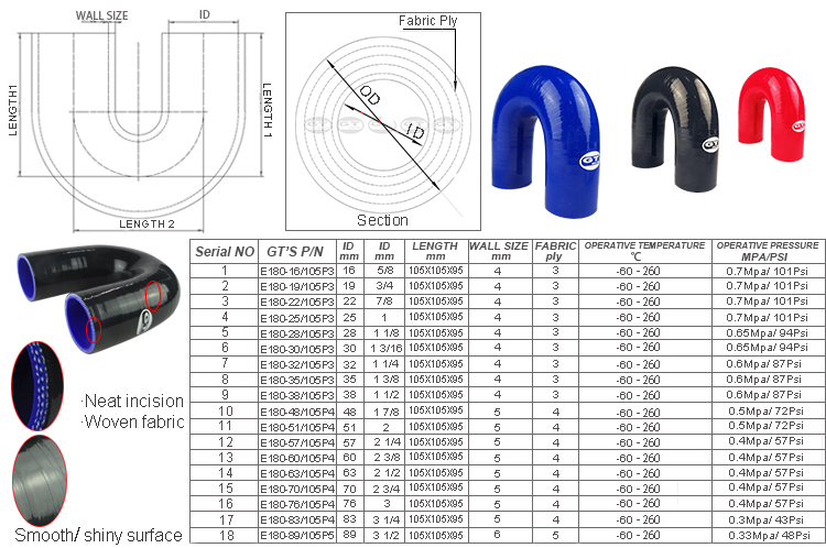 silicone tube connector/1 inch rubber water hose pipe/u shape rubber radiator hose