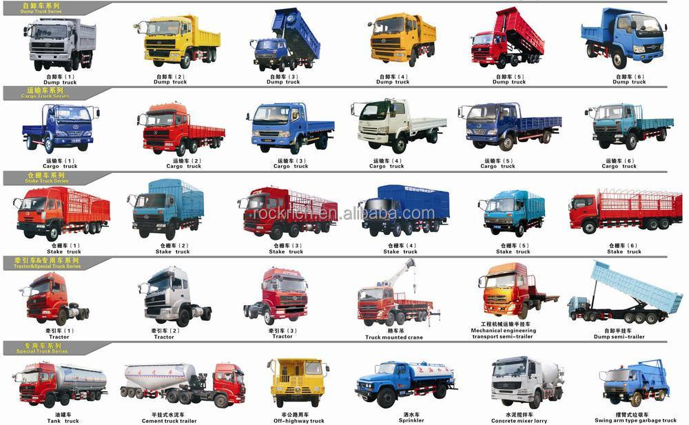 4x2 Tri-ring Diesel Engine 130hp 5 Ton Site Dumper - Buy 5 Ton Site  Dumper,Dump Truck Africa,Standard Dump Truck Dimensions Product on  Alibaba com
