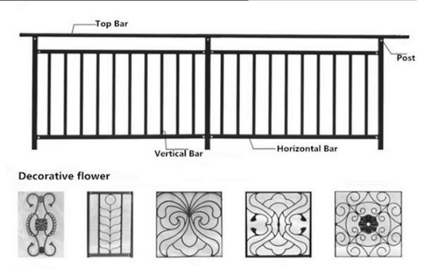 Yt 04 Decorative Balcony Fence Pvc Razor Barbed Wire Mesh