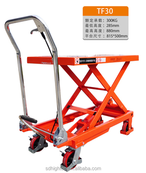 Upright Scissor Lift Wiring Schematic on bulldozer schematics, lift tables schematics, motorcycle schematics, scissor electrical schematics, excavator schematics, forklift schematics, conveyor schematics, crane schematics, grinder schematics, ladder schematics, vehicle schematics,