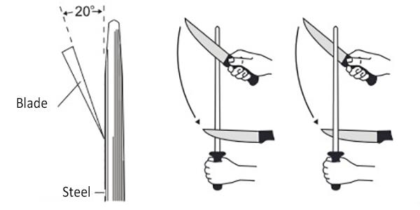 grinder taidea meilleur couteau de cuisine affûtage bâton dans le ... - Meilleur Couteau De Cuisine Du Monde