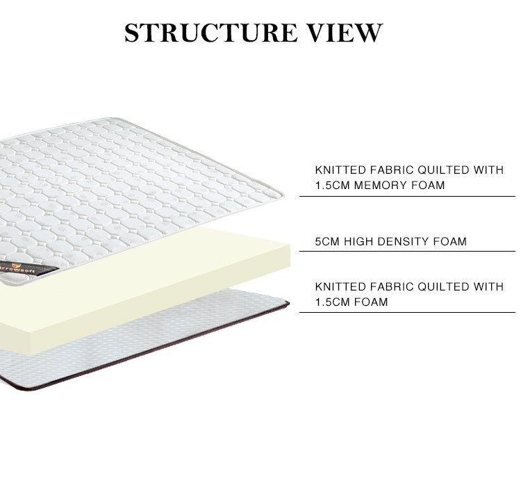 Dormitory Cheap Single Bunk Bed Mattresses Buy Bunk Bed