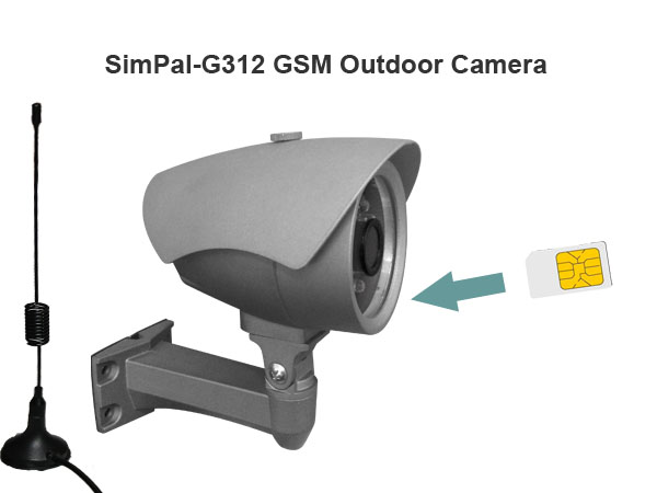 GSM observation camera, GSM remote camera, wireless camera working with SIM card