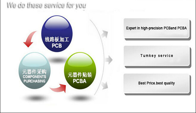 PCB and PCBA service.jpg