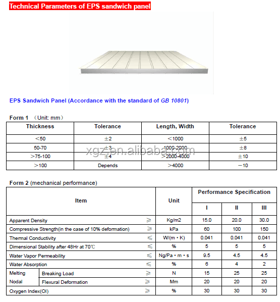 EPS/Fiber glass/Rock wool sandwich panel